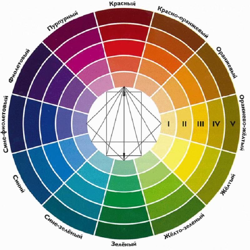 Цветовой круг для космического дизайна